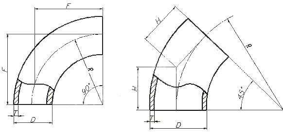 Отвод ОСТ 34-10-418-90 (крутоизогнутый)